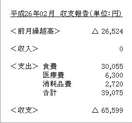 Shushi201402