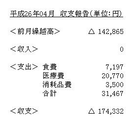 Shushi201404
