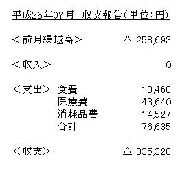 Shushi201407_3