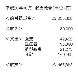 Shushi201408