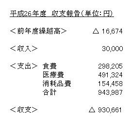 Shushi2014