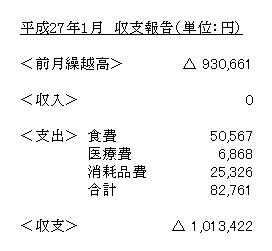 Shushi201501
