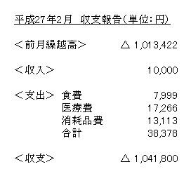Shushi201502